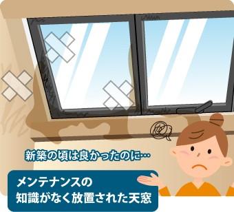 メンテナンスの知識がなく放置された天窓