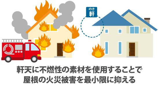 軒天に不燃性の素材を使用することで屋根の火災被害を最小限に抑える