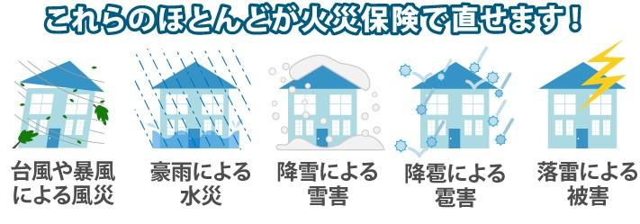 風災、水災、雪害、雹害、落雷、これらのほとんどが火災保険で直せます